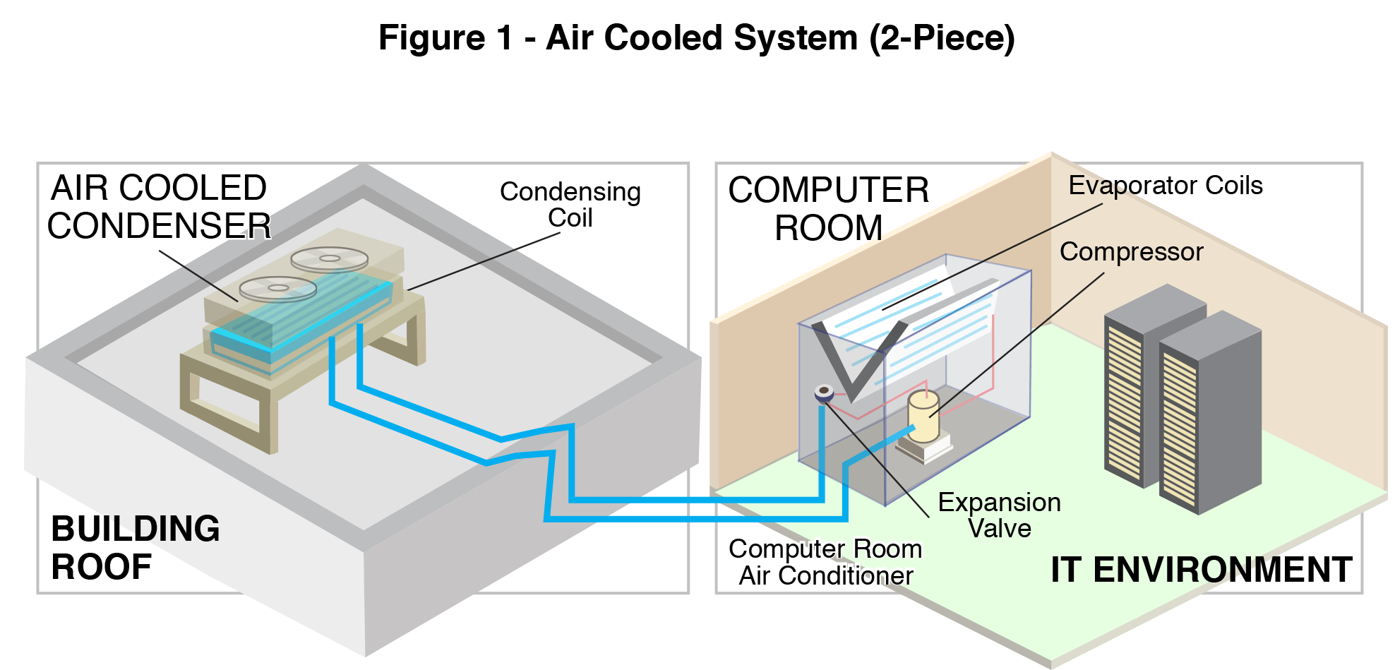 precision cooling server room diagram