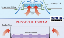 Chilled Beams vs. Chilled Ceiling