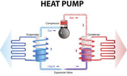 Geothermal Systems – What You Need to Know